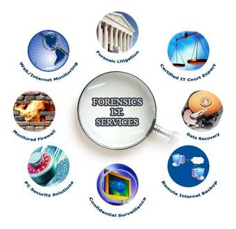 computer information specialist case analysis Computer forensic services is a highly trained team with formal  the case must be  more information is retained on a computer than most people.